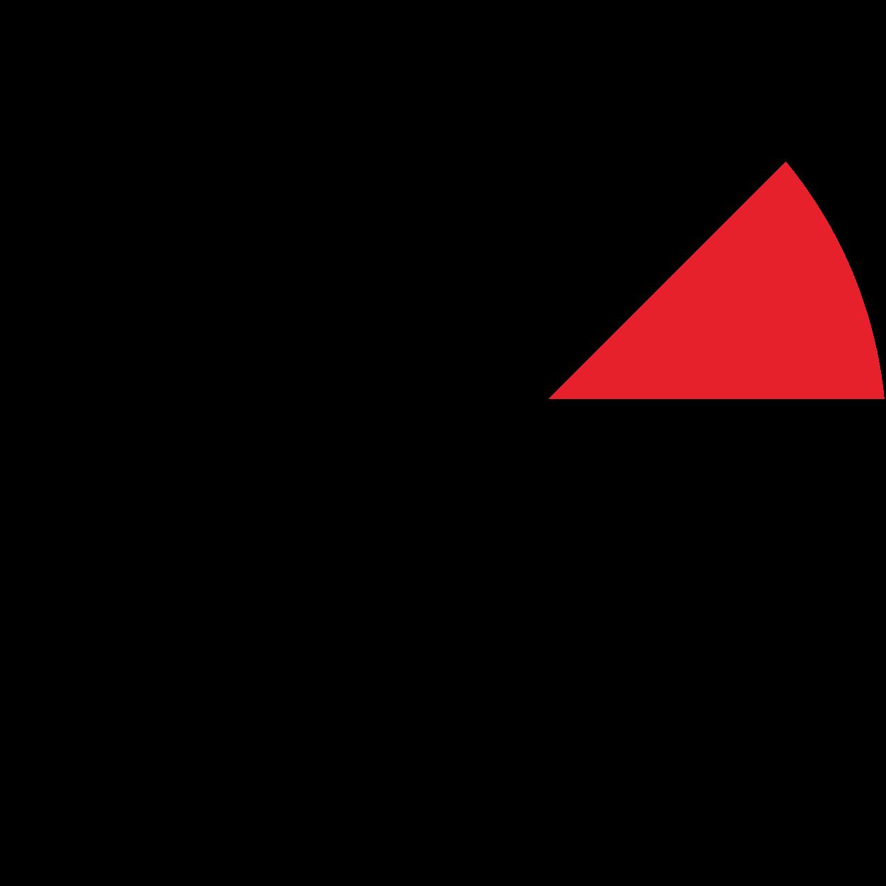 Best SEO Company 2018 - Kotton Grammer Media is Your #1 Digital Agency